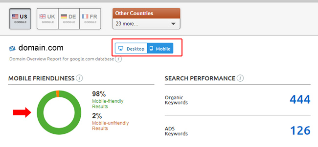 SEMrush Mobile Reporting - Overview