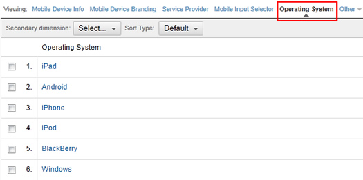 Viewing mobile reporting by operating system in Google Analytics