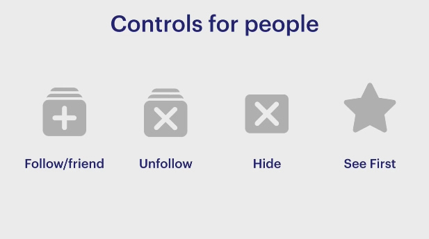 News Feed Controls For Users
