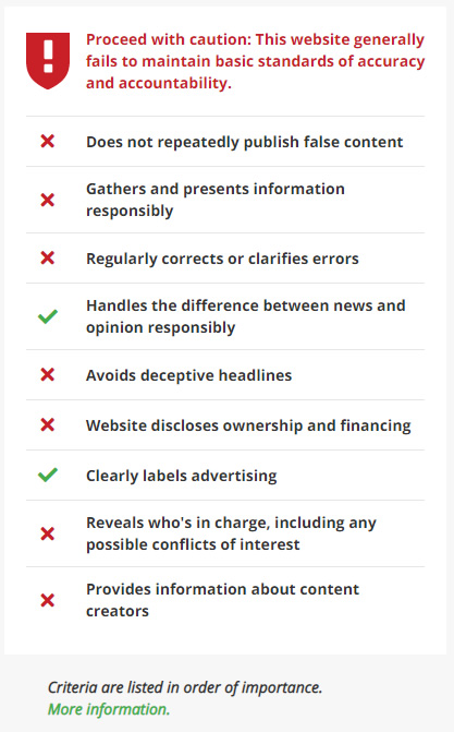 Newsguard ratings for site hit by major algorithm update.