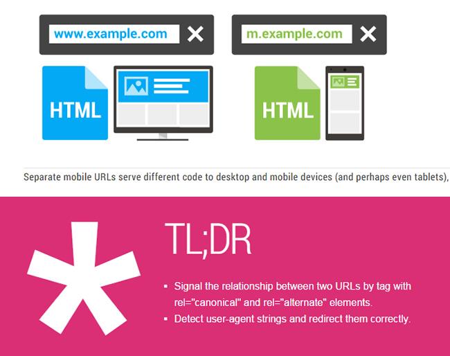 Properly Handling Separate Mobile URLs