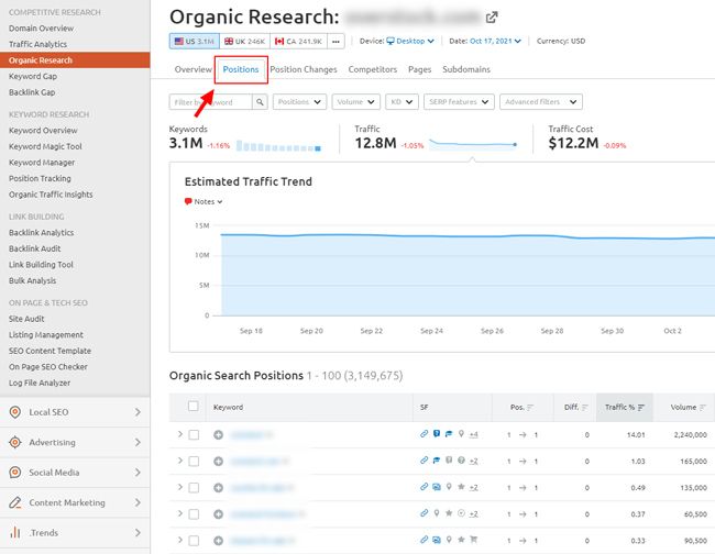 Viewing the positions tab in Organic Research in Semrush.
