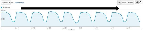 More Stable Trending Through Panda 4.2