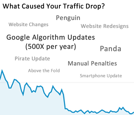 Factors That Could Lead to a Drop in Rankings and Traffic