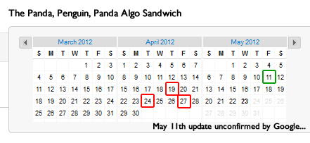 The dates that Penguin and Panda rolled out in April 2012