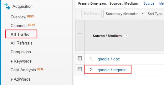 Accessing Google Organic Traffic in Google Analytics