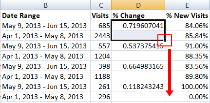 Copying a Formula to All Rows in Excel