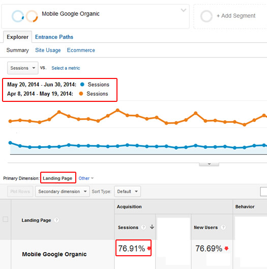 Creating a Google Panda Report Using Custom Segments