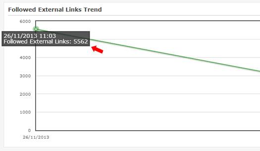 Followed Affiliate Links and Panda