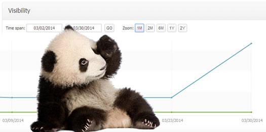 Softer Panda Update on March 24, 2014