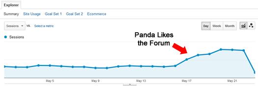 Forums Recover During Panda 4.0