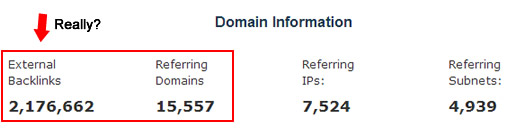 Excessive Links from Spammy Directories