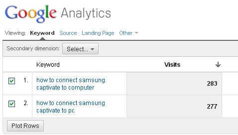 Plot Rows in Google Analytics v5