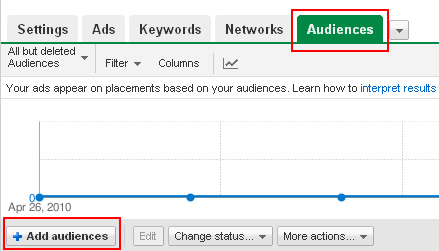 Adding an audience from within an ad group
