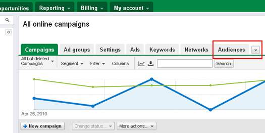 Audiences Tab in Google AdWords