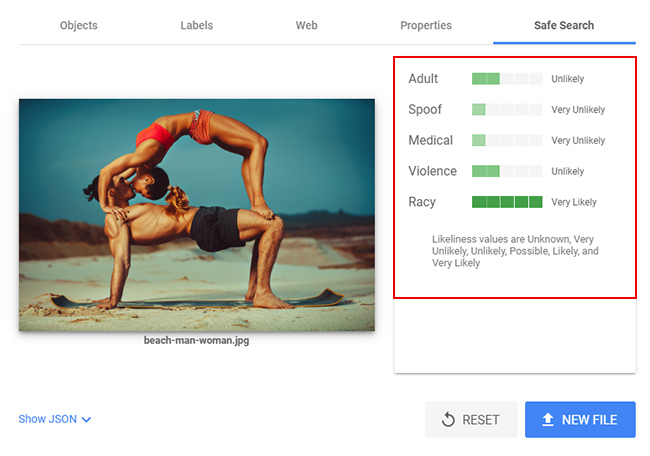 Google's Vision API testing images for explicit content.