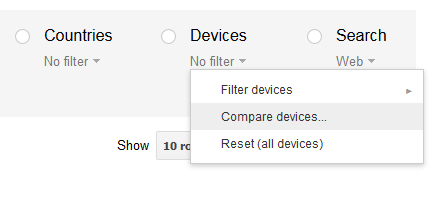 Filtering By Device In The Search Impact Reporting