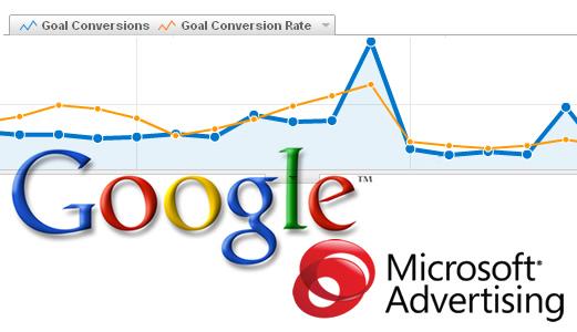 Search Engine Marketing (SEM) Audits