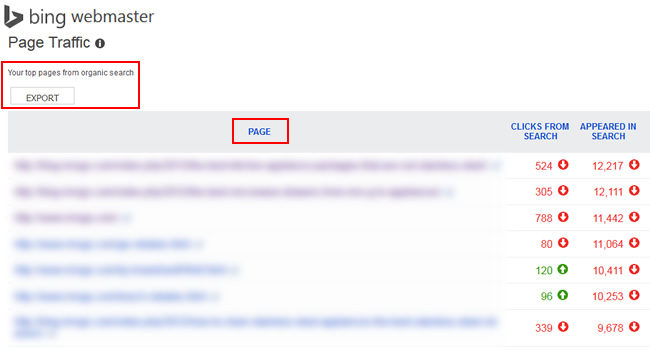 Top Pages in Bing Webmaster Tools (BWT)
