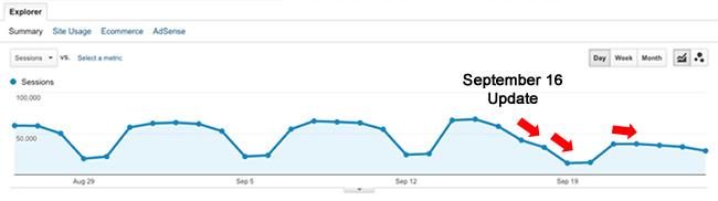 GA Drop During Sep 16 Google Update