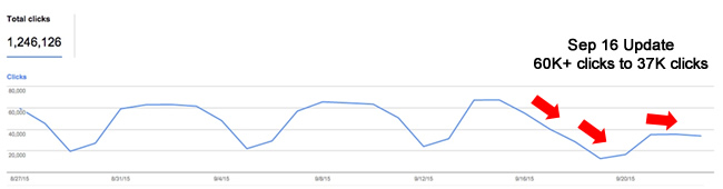 GSC Drop in Clicks During 9/16 Google Update