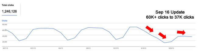 GSC Drop in Clicks During 9/16 Google Update