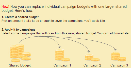 Shared Budgets in Google AdWords