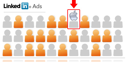 How to target employees of specific companies via social advertising.