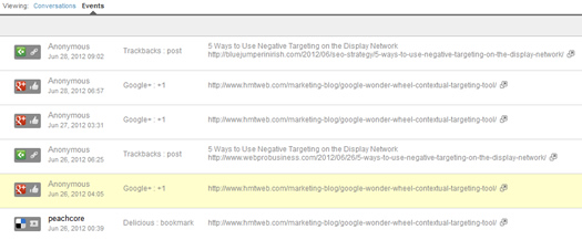 Events in Social Reports in Google Analytics