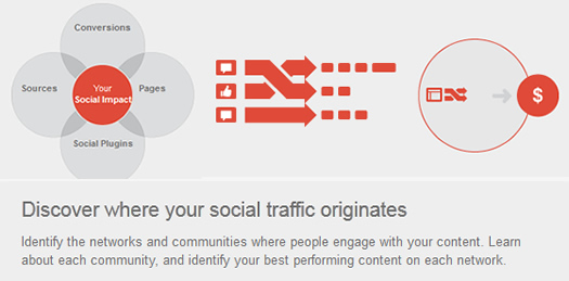 Social Reports in Google Analytics