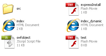 Folder Contents for SWFObject 2.0