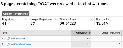 Tracking flash pageviews in Google Analytics