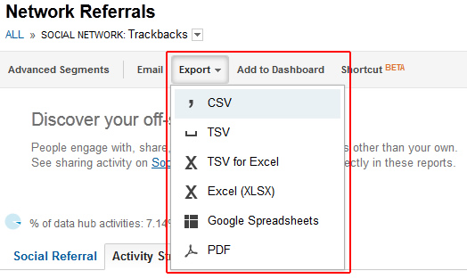 Exporting Trackback Data in Google Analytics