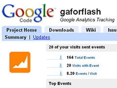 Tracking Flash in Google Analytics Using the GAforFlash Component