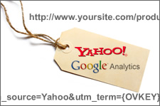 Tracking Yahoo Search Marketing (YSM) Campaigns in Google Analytics